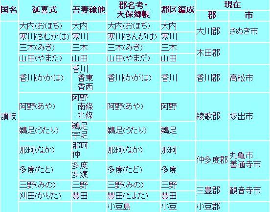 sanuki-gunn.jpg