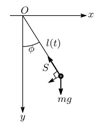 harmonic-oscillator.JPG