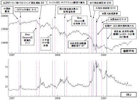 Nikkei225-VXJ.JPG