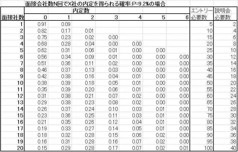 syuusyoku-kakuritsu.JPG