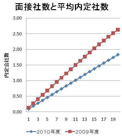 syuusyoku1.JPG