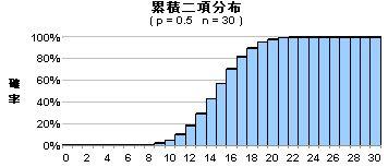 Sum binominal.JPG
